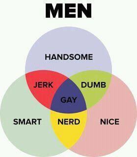 Guys Gay boy potn list goes