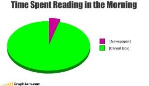 funny-graphs-reading-morning